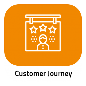 Customer Journey Pixel D - Digitales Marketing
